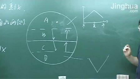 095【高考复习】地球的公转3-1