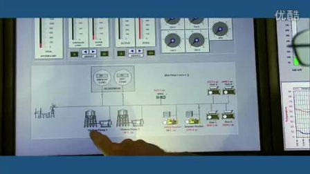 TED,凱薩琳‧摩爾談蓋綠房子,2010