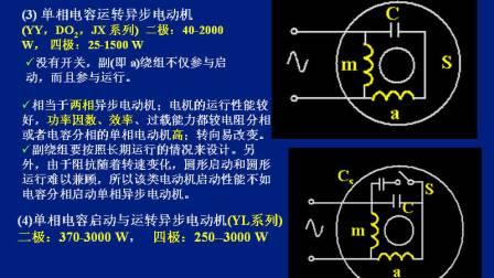 电机学 第60讲j