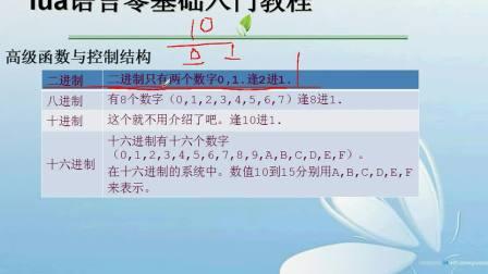 医生零基础lua语言入门教程 <第十三讲>