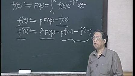 数学物理方法 吴崇试 67