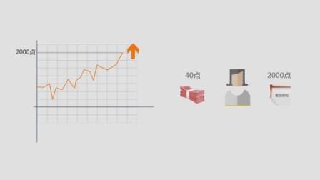 股指期权培训视频-东航期货