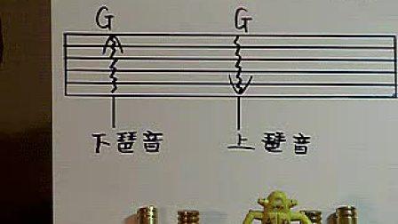 吉他教学入门(6)_标清http://weibo.com/9K9byzq