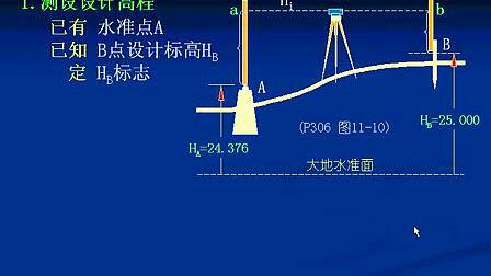 19.第11章 建筑工程测量(测量 )