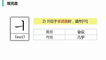 韩语字母表发音入门学习 韩语辅音发音完整视频