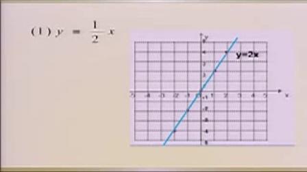 人教版数学八年级下册第十九章一次函数19.2一次函数19.2.1正比例函数正比例函数图象及性质-王老师公开优质课配视频课件教案
