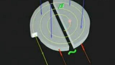 回旋加速器的原理分析