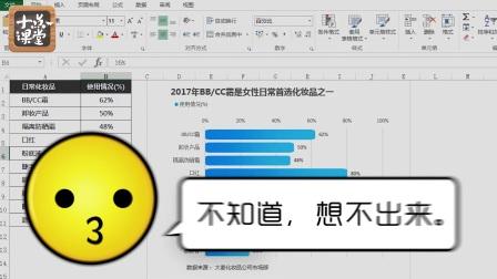第八堂视频课:年终图表特辑  快手做图,Word、PPT怎样与Excel联动?