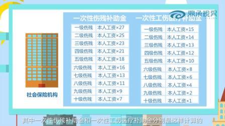 MG动画生产鼎承视界传媒MG动画二维动画制作 www.dcsjcm.cn
