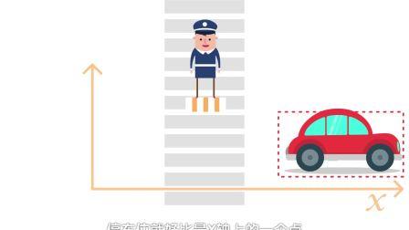 编程中国 儿童火种编程软件 程序模块指令介绍【016】设置坐标X