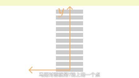 编程中国 儿童火种编程软件 程序模块指令介绍【017】设置坐标Y