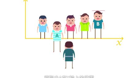 编程中国 儿童火种编程软件 程序模块指令介绍【025】角色自身X坐标