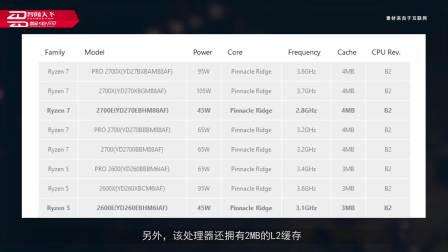 45瓦TDP!低功耗版AMD Ryzen 7 2700E曝光