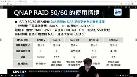 2018-6-28 端上翻译年糕,秒懂网络存储专有名词|NAS 百科