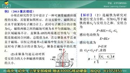 磁场:安培力作用下导体的运动(一)人教版-微课堂-备战高考第二轮物理