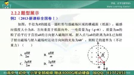 磁场:带电粒子在匀强磁场中的运动(二) 人教版-微课堂-备战高考第二轮物理
