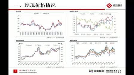 20180710-盛达期货行情研讨会