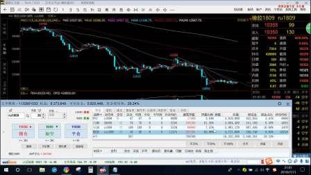 20180713  国内期货交易视频日记
