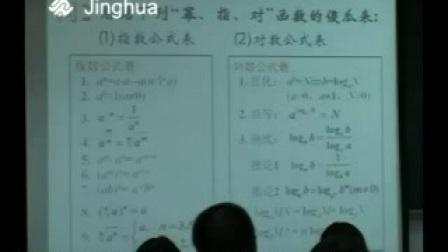 """第1讲 """"幂、指、对""""函数1精华-齐智华21【专题3、4】函数与不等式"""