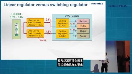 IoT 应用中的电源管理