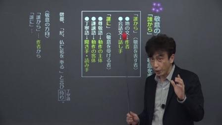【古文】 敬語3 敬意の方向 (15分)