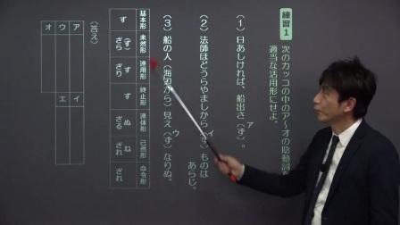【古文】 助動詞11 助動詞「ず」 (11分)