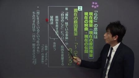 【古文】 助動詞8 助動詞「らむ」 (17分)