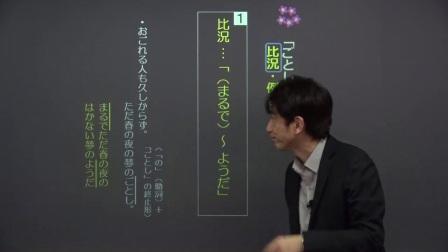 【古文】 助動詞20 助動詞「ごとし」 (10分)