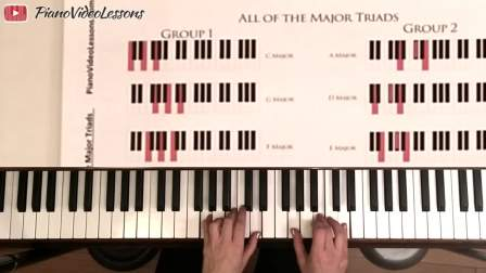 Piano Chording Lesson - The 12 Major Chords