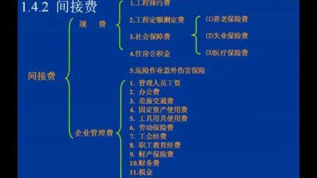 工程造价及概预算 李荣建 西安交大【全32讲】(1.42G)04