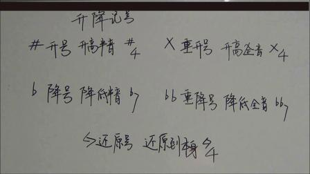 钟灵毓老师钢琴师生音乐会(2019)