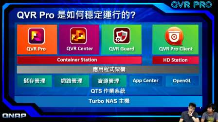 2018-7-26 QVR Pro 面面俱到: 监控系统架构 & 应用情境大公开