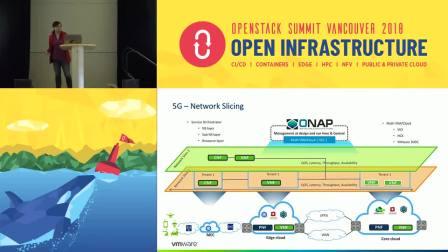 結束ONAP和OpenStack之间的循环获得NS的弹性