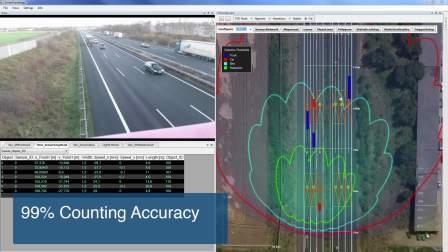 Highway UMRR0C-3D/UHD