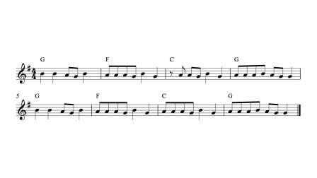 如何只用三個音就寫出洗腦廣告歌?(Oppo & 7-11)