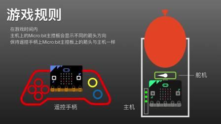 DFRobot BOSON Micro:bit重力感应小游戏