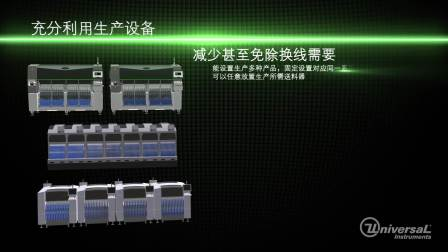 FuzionXC - 最高的产能利用率