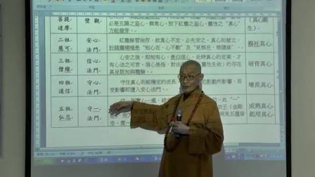 华严学 17 (海云华严研究所-海云和上2013-12-07主讲)