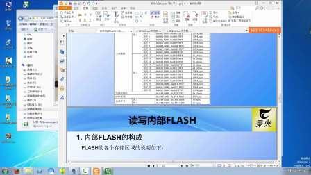【200集-野火F429挑战者视频教程】读写内部FLASH—内部FLASH简介