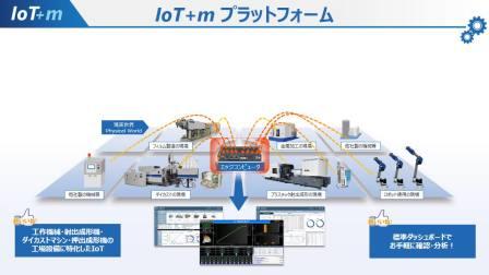 20180711_(ITスイ)_東芝機械のIoT+m
