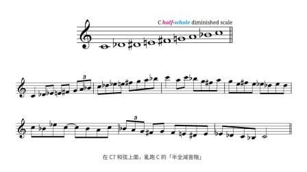《好和弦》來用 Diminished Scale 寫出似乎很複雜的旋律吧!