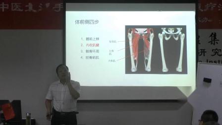 何强——膝关节痛的理论详解