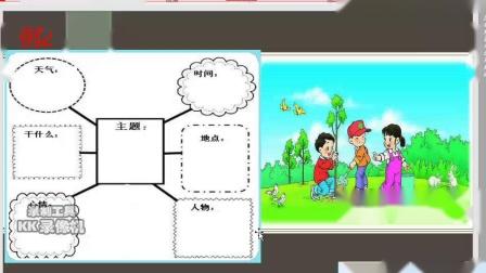 二年级思维导图作文【第一讲】看图写话的内容和主题