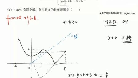 E4考点2  转化1零点与切线转化