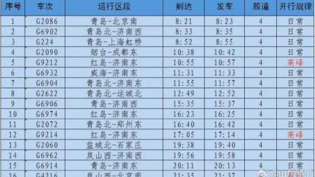 济青高铁列车时刻表公布了!以后,邹平至济南,邹平至青岛,邹平至北京,邹平至上海,可以一站到达了。
