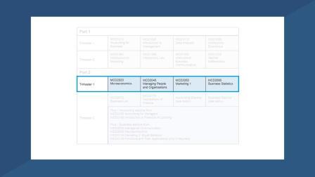 Diploma enrolment - Diploma of Business (Commerce)