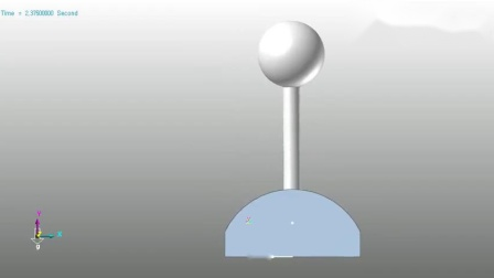 Inverted Pendulum simulation using PID