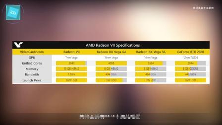 AMD在CES 2019上公布了基于7nm的Radeon VII Vega显卡和第三代Ryzen处理器