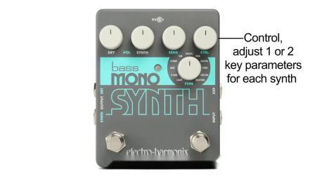 Electro-Harmonix Bass Mono Synth的副本