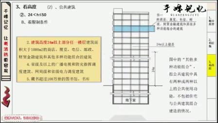 民用建筑分类记忆